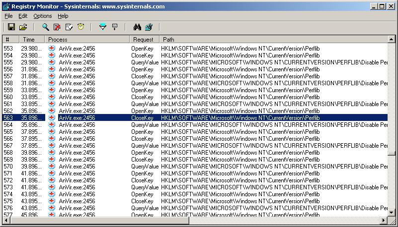 Registry Monitor - Sysinternals
